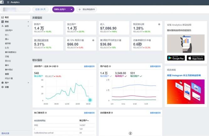 品牌出海   Facebook广告投放账户创建实操教程 5