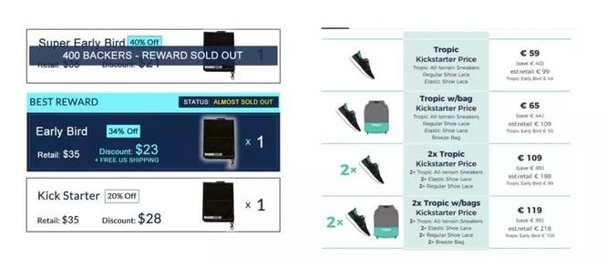 关于Kickstarter海外众筹的详细流程和高级技巧 1