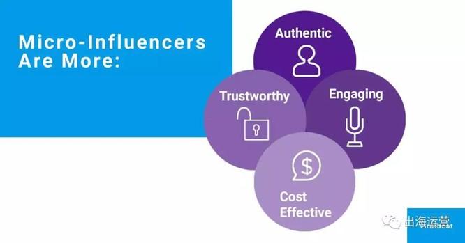 品牌出海 | 2019年社交媒体运营三大趋势及应对姿势 9